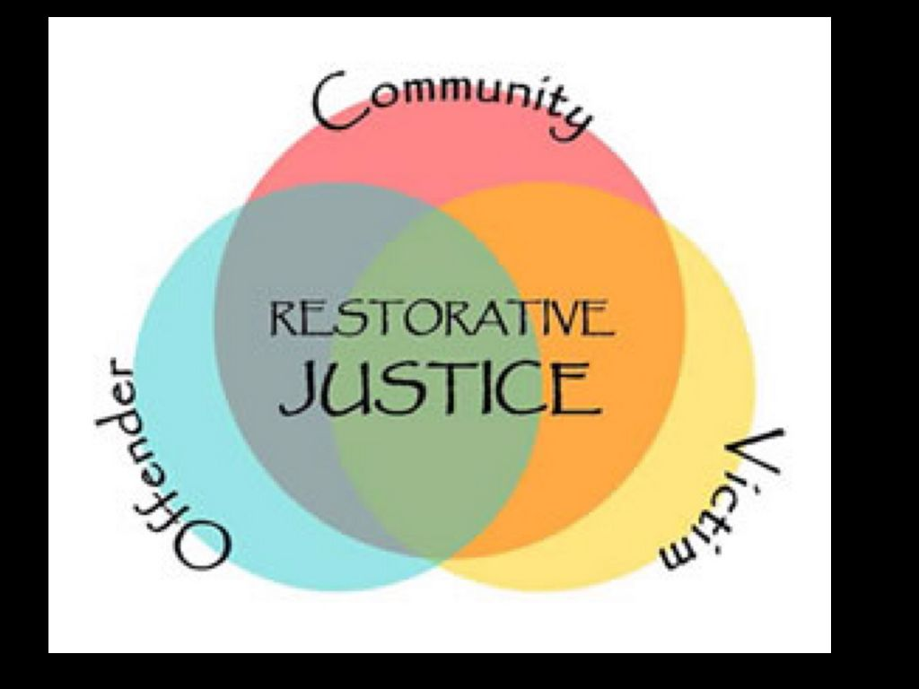 restorative justice a new paradigm or a In new zealand, restorative justice has served to guide and help shape the family group conference approach which is now the basis of that country's entire juvenile justice system.
