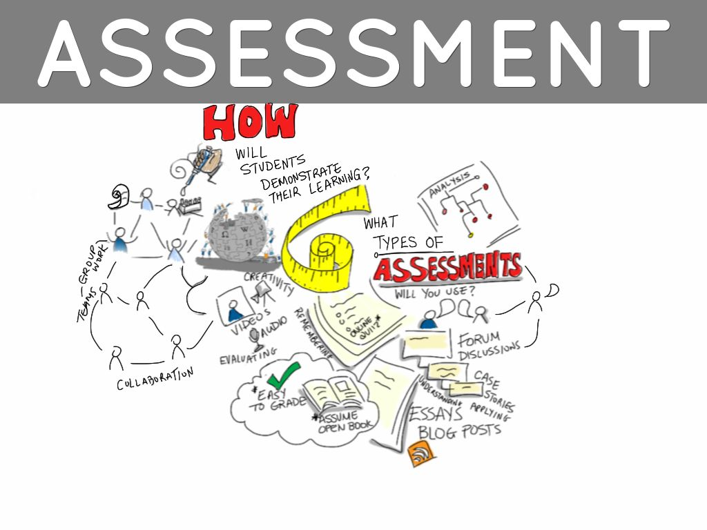 assessment of learning 1 But student learning and assessment go hand in hand when done naturally when we assess for learning, it becomes a natural part of the teaching and where we've gone astray has been in a laser-like focus with assessment of learning that's when we use assessments to tell us the sum total of.