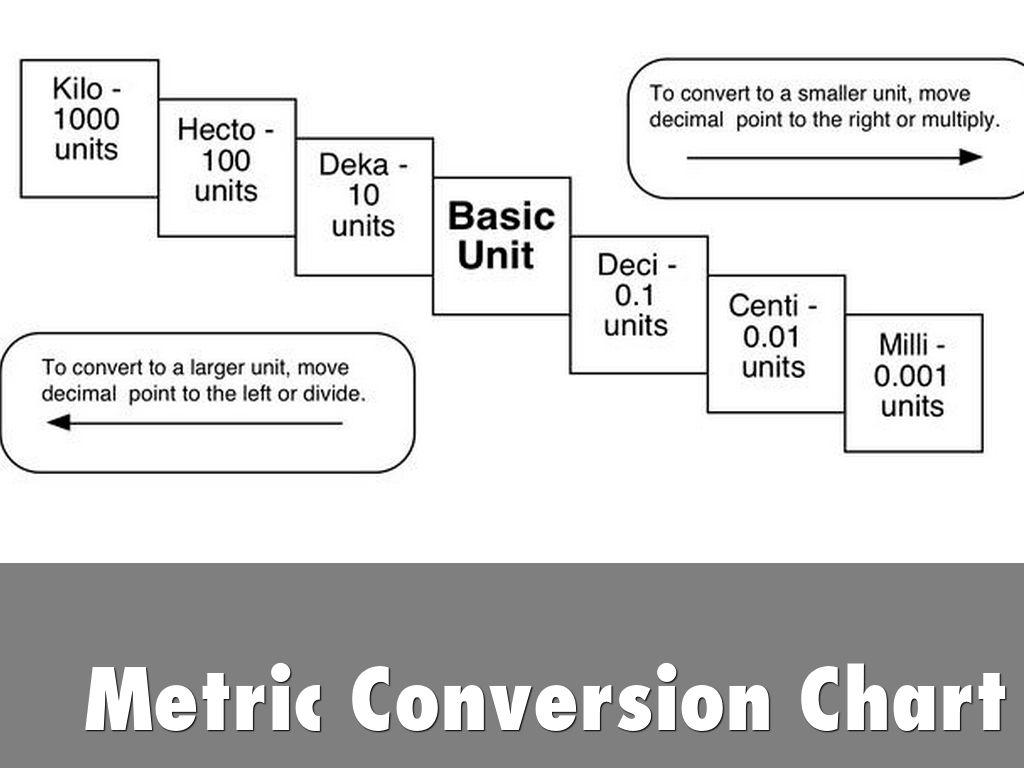 slide: refer to outline