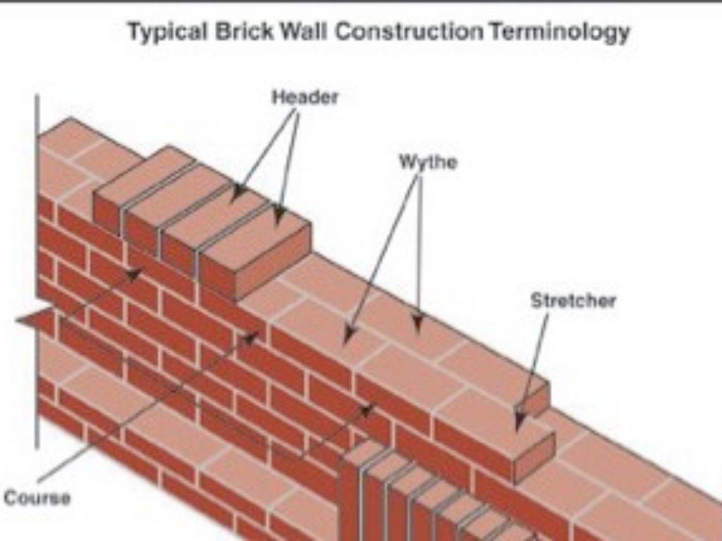 Double Wall Construction Building : Ordinary construction by jason batz