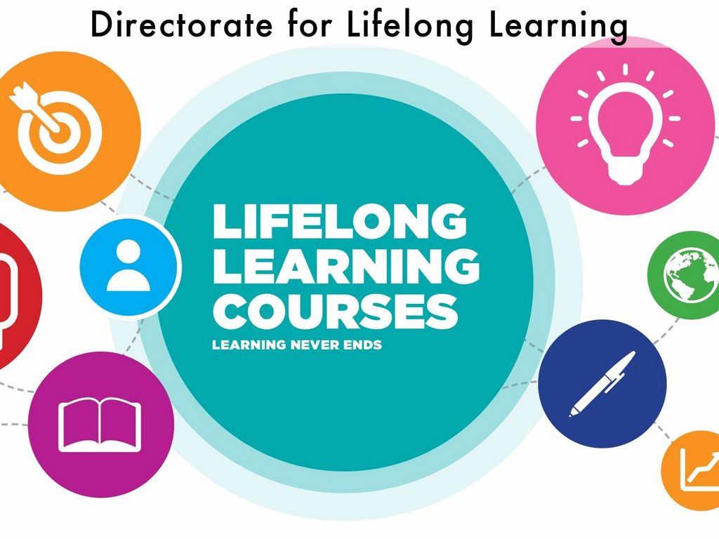 lifelong learning research Department of education and lifelong learning (ipl) is a knowledge environment for research, education and communication in the social sciences.