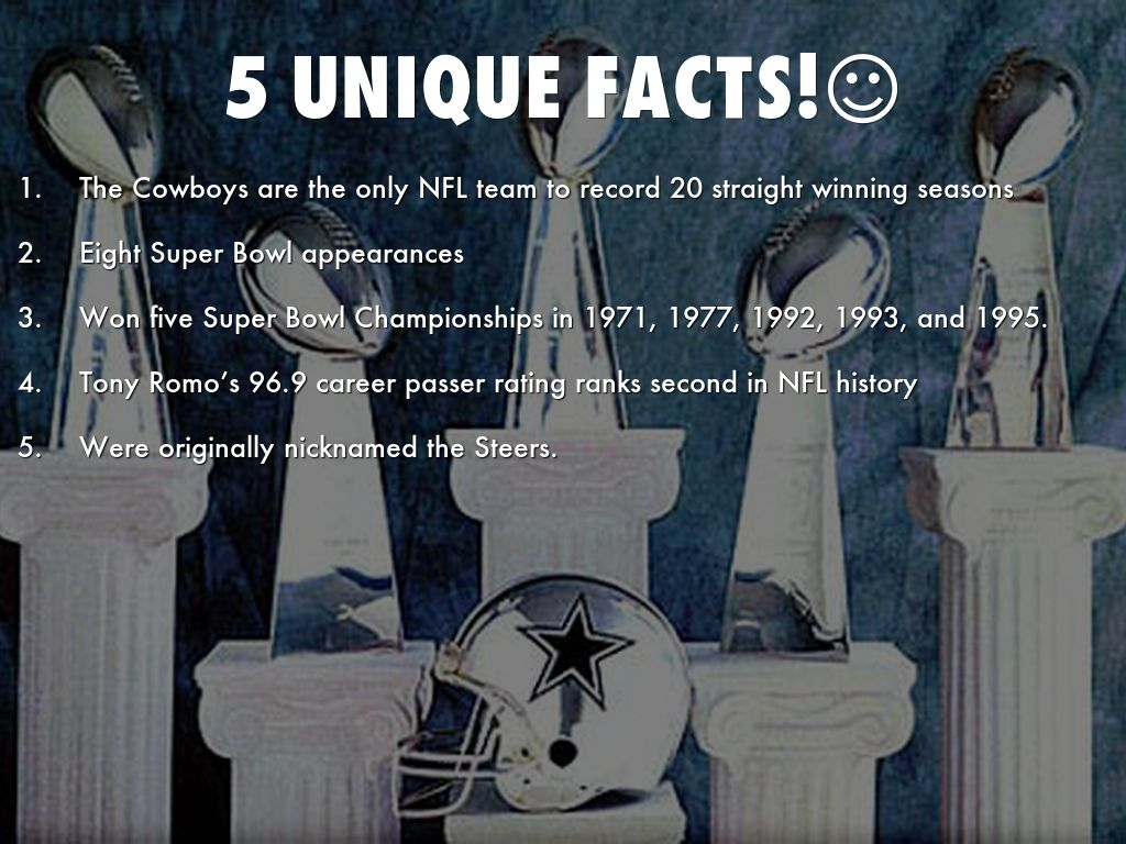 Dallas cowboys by riveraabish1997 5 unique facts voltagebd Image collections