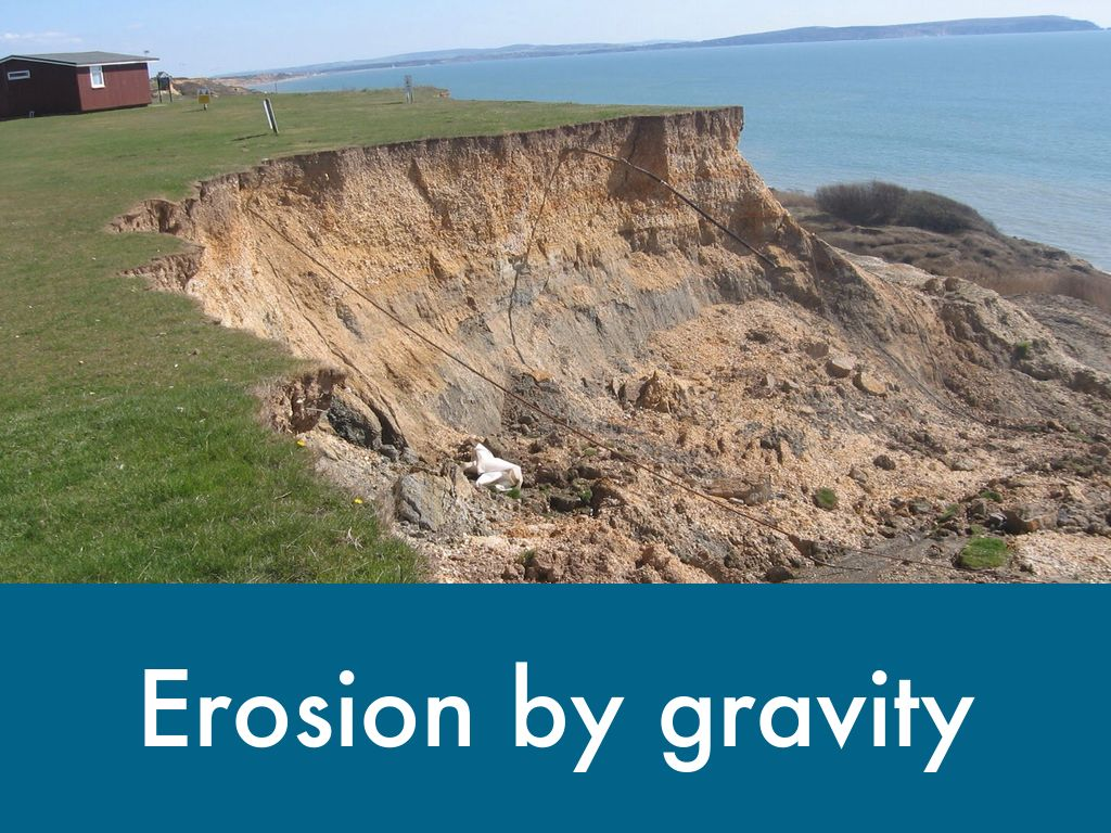 Ice ice snapshot by harry potter for Soil erosion definition