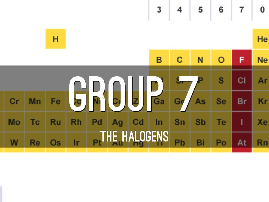 Copy of periodic table by tom wood group 7 urtaz Gallery