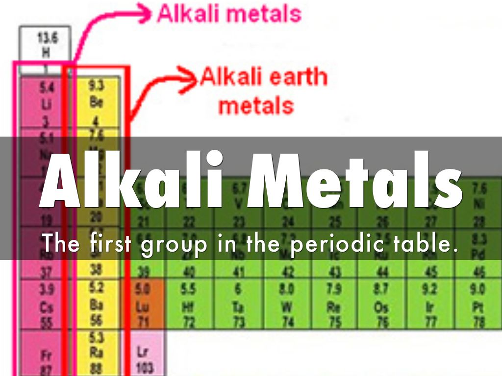 Where is alkali metals on the periodic table images periodic apple sauce by 1315028371 noble gases gamestrikefo images gamestrikefo Images