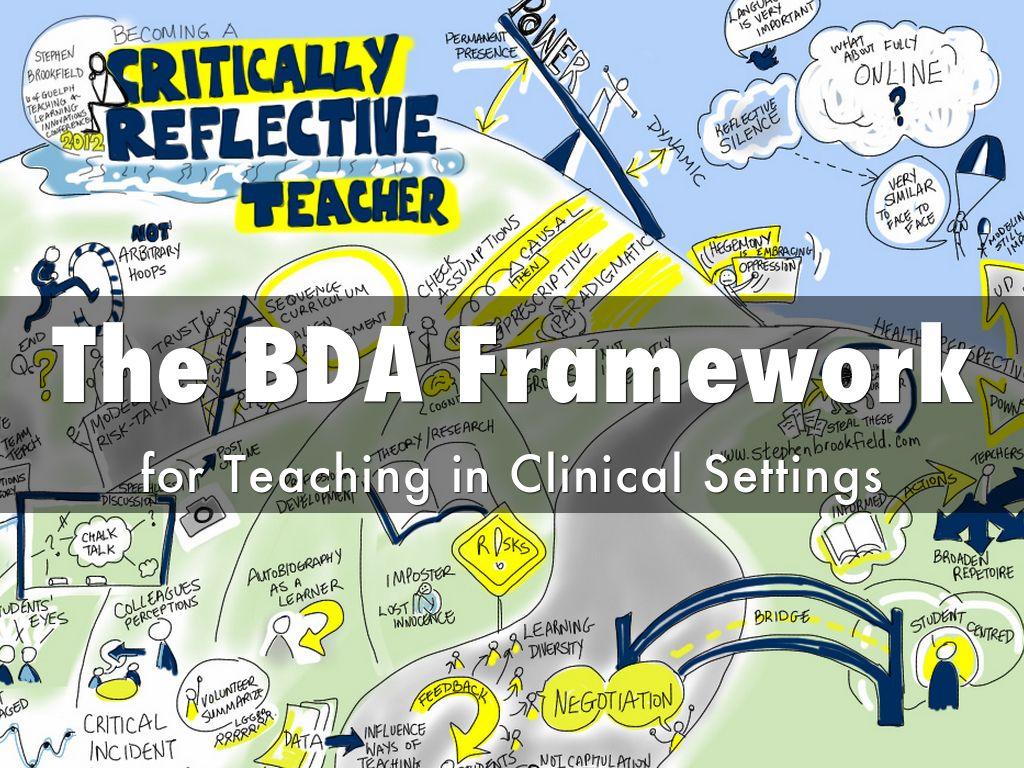 BDA Framework for Clinical Teaching (RAE 2016)