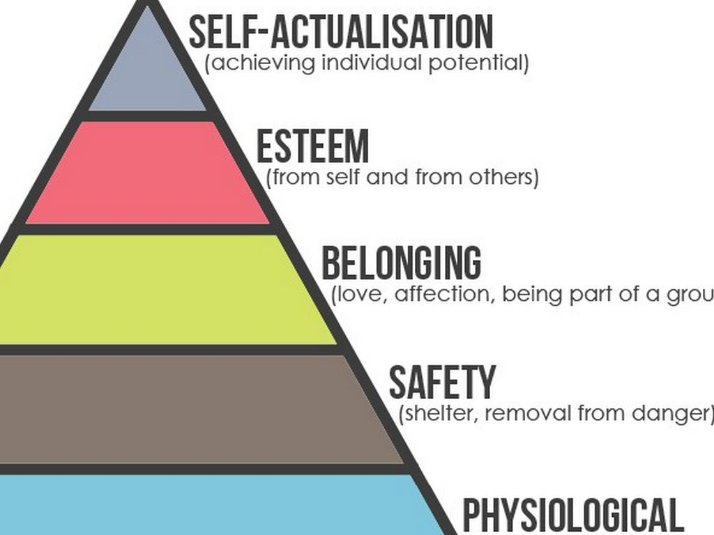 abraham maslow 7 The term was coined by abraham maslow back in 1954, when he wrote about the   7 peak experiences maslow talked a lot about 'peak experiences',.