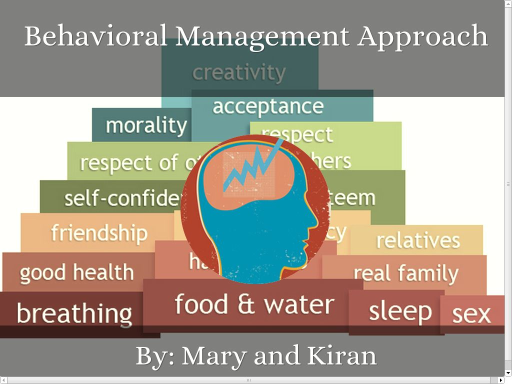 behavioural approach to management