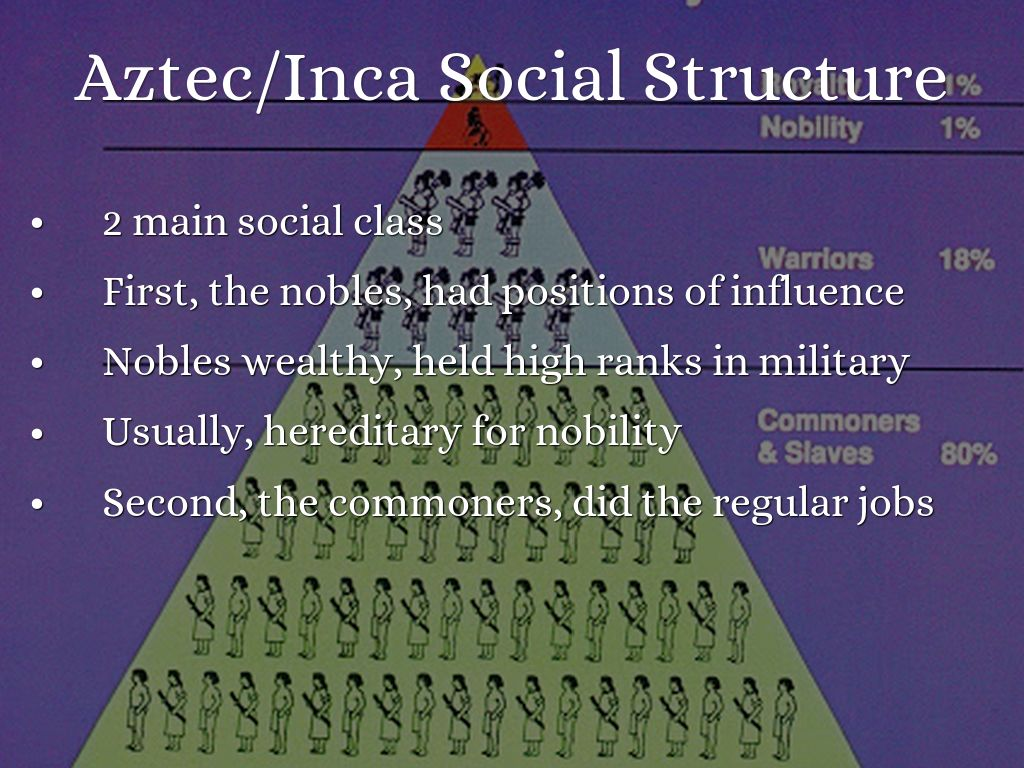 inca social structure in english - photo #7