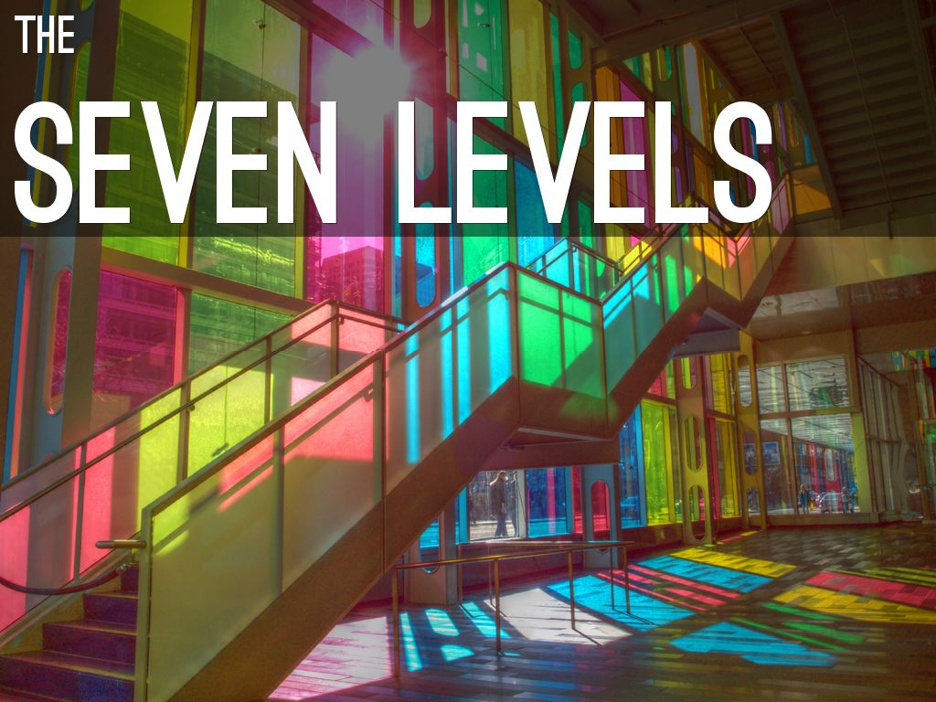 The Seven Levels of Consciousness