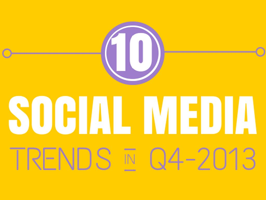 Top 10 Global Social Media Trends