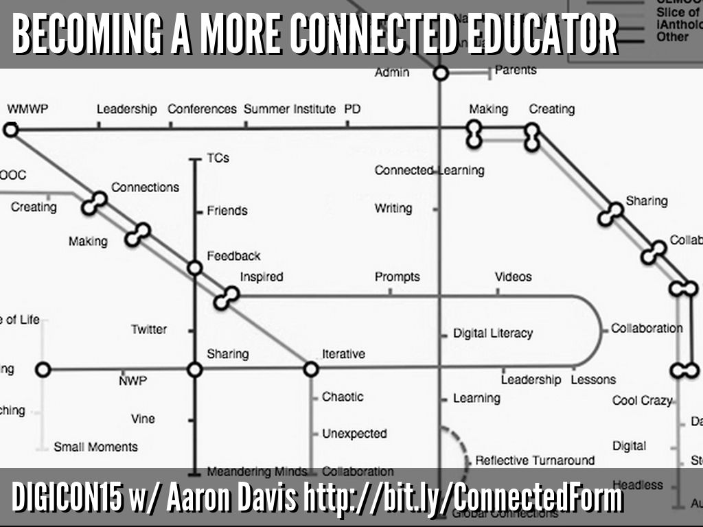 Becoming a More Connected Educator (DIGICON15)