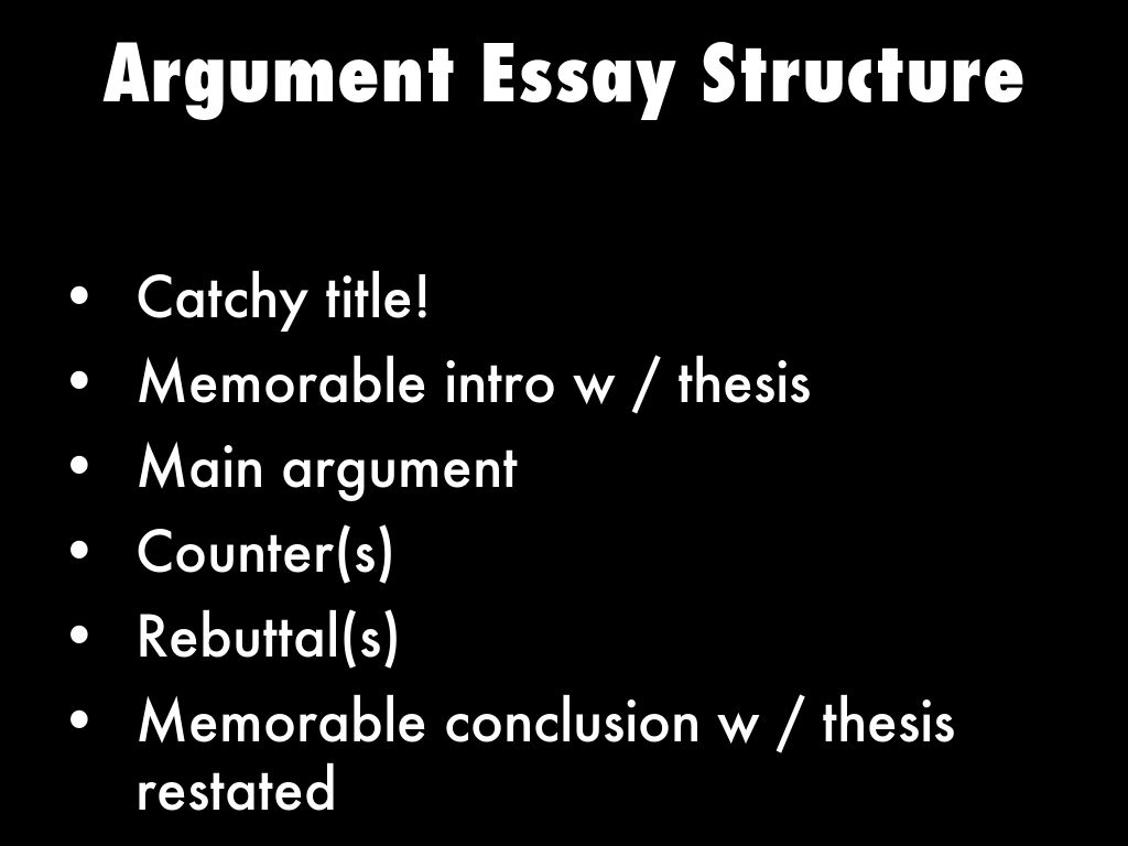 catchy essay introductions Why do we need great essay hooks a hook in the essay is a catchy sentence or paragraph in the introduction which serves as an attention-grabbing element.