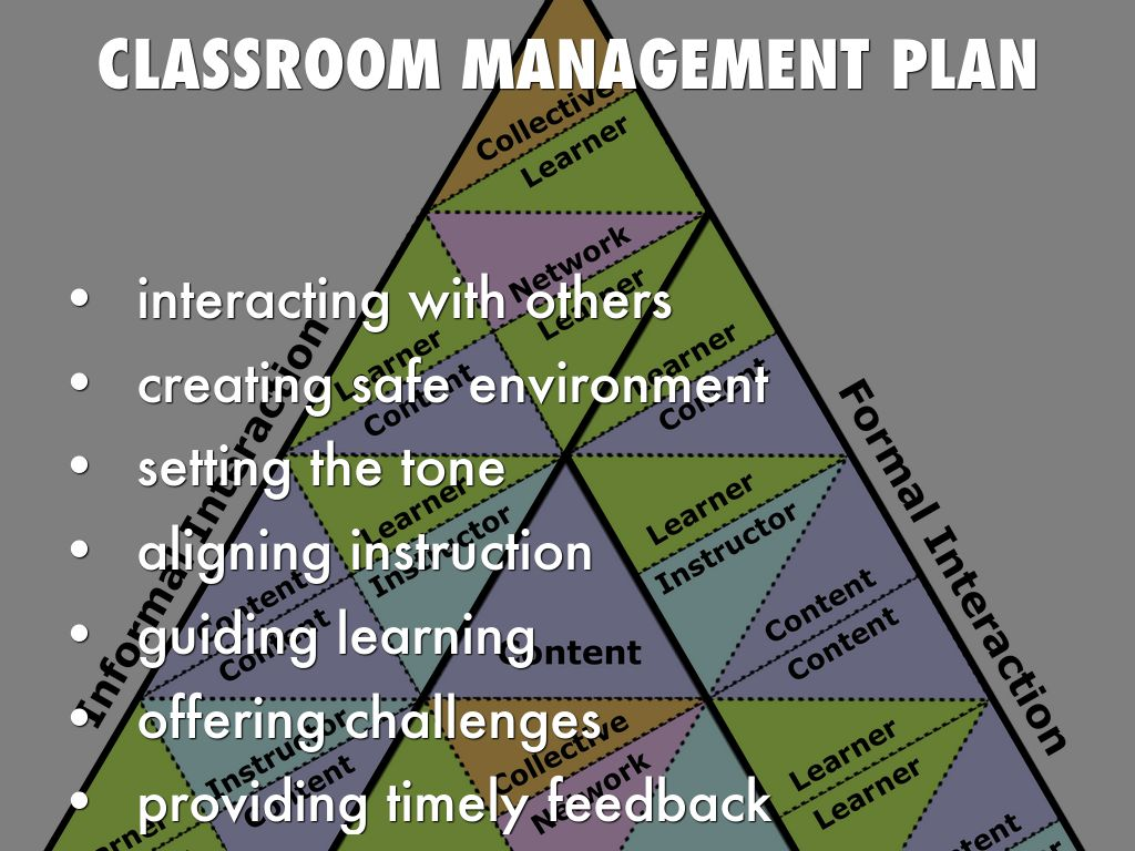 classroom management plan 1