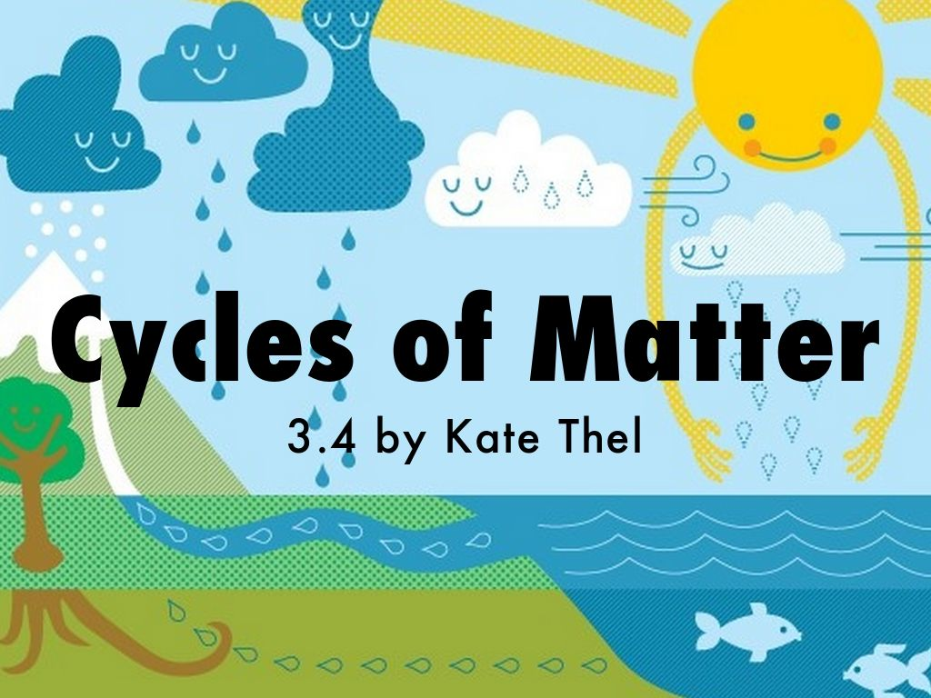 cycles of matter In the carbon cycle, carbon moves through living and nonliving things carbon  actually moves through two cycles that overlap one cycle is mainly biotic the.