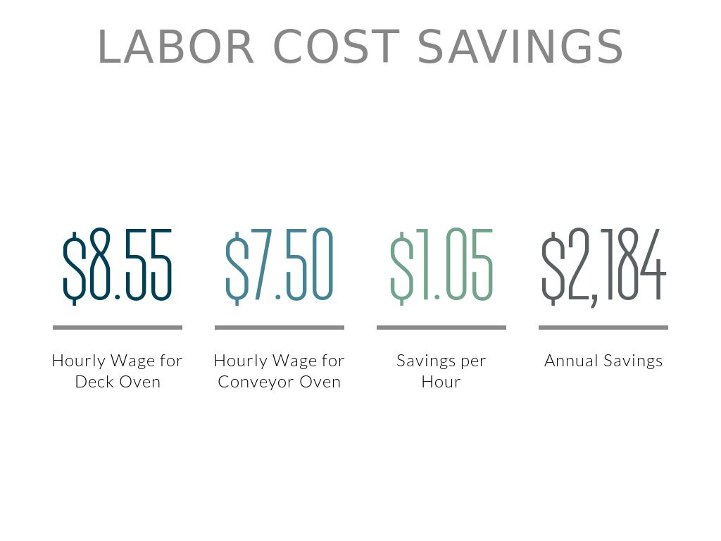 labor cost advanted The boston consulting group china's overwhelming manufacturing cost advantage over the us factory will slash china's labor-cost advantage over low-cost.