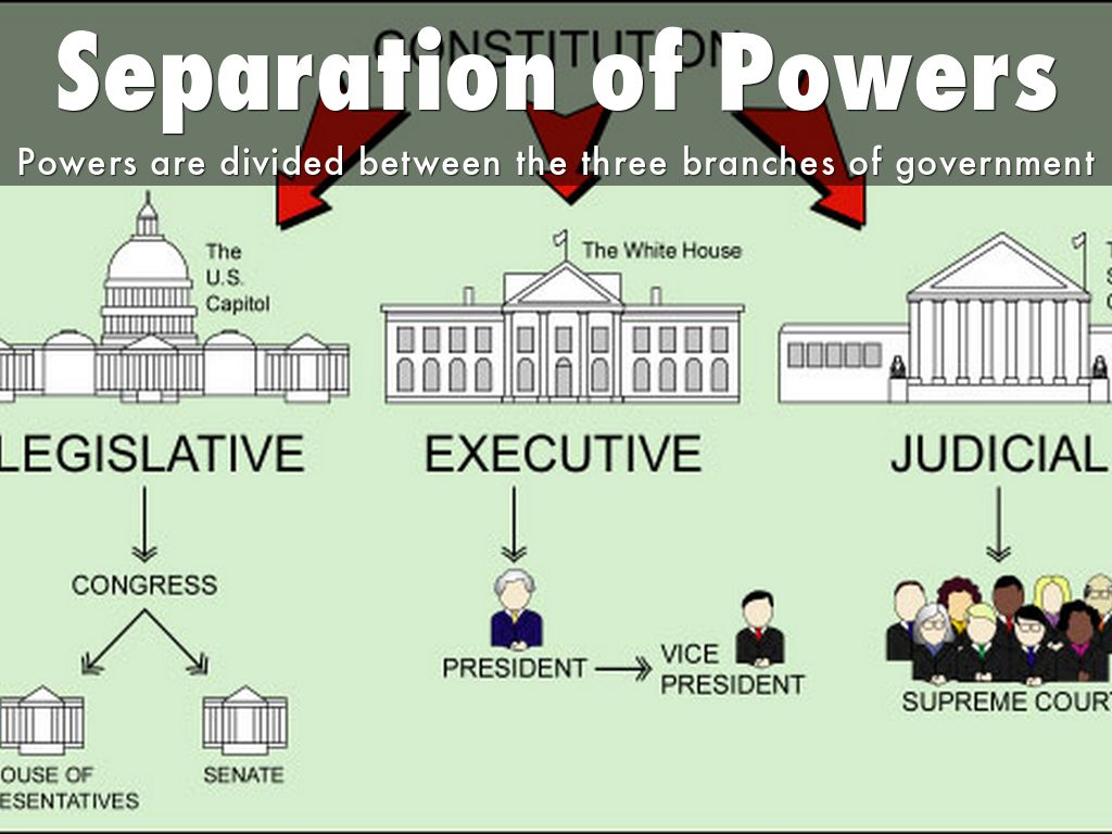 the separation of power the By simon lazarus simon lazarus is a lawyer and writer who has frequently contributed to this blog on legal issues related to the health reform wars and other matters.