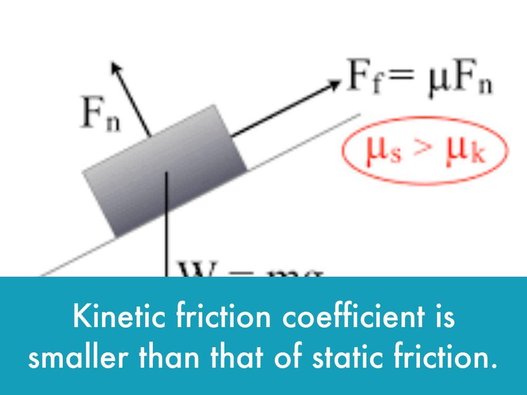 An Introduction To Friction By Josephfitzpatrick4