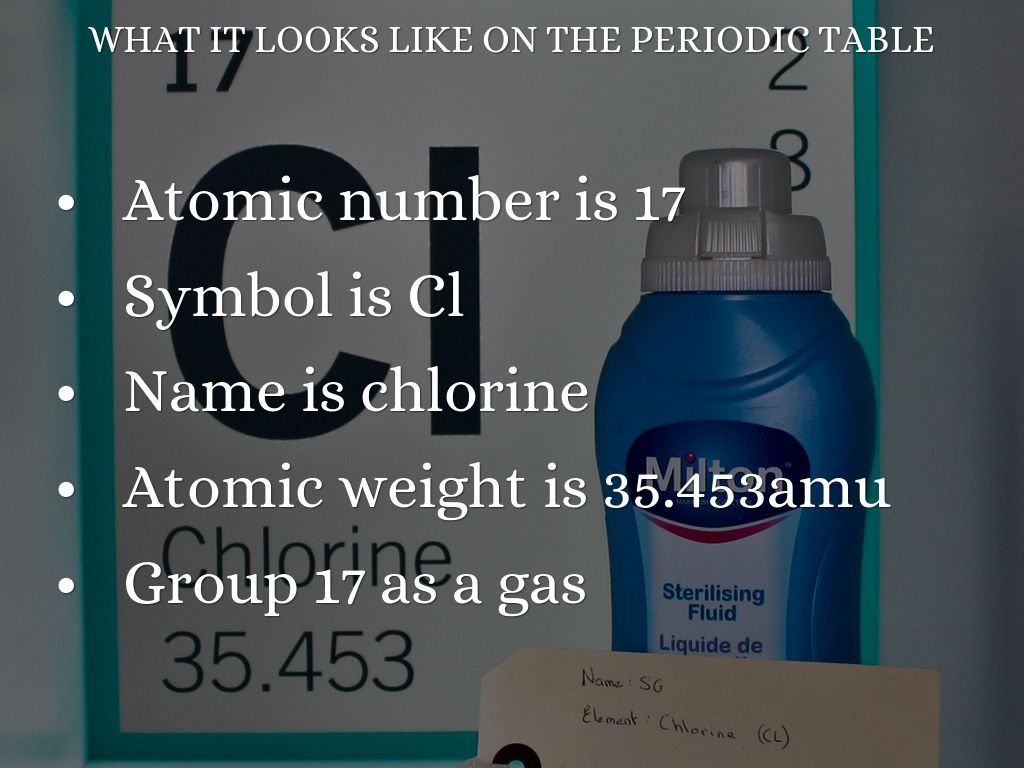 The Element Chlorine By Mary Won