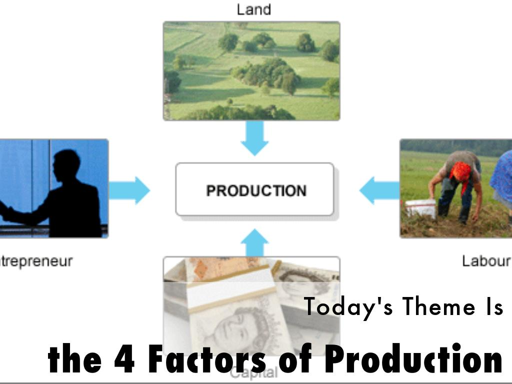 factors of production land labor capital and entrepreneur Factors of production (resources) there 4 factors of production, namely, land/raw materials, labor, capital and entrepreneurship why is entrepreneurship considered a type of resource.