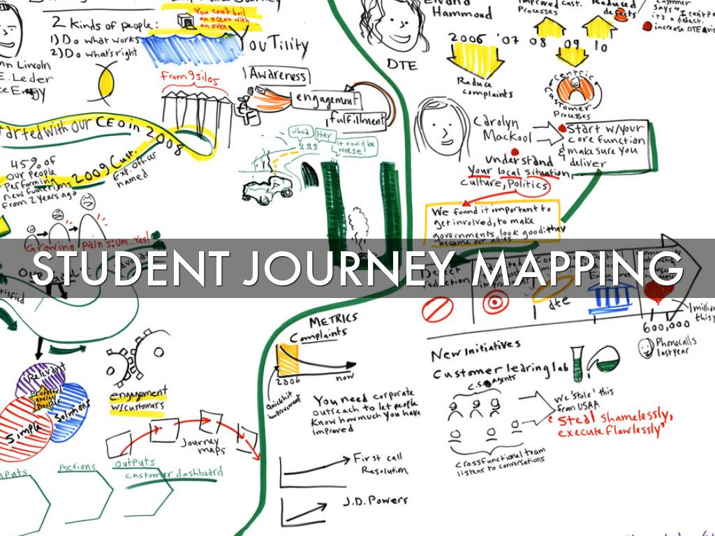 Student Journey By Vpye - Student journey mapping