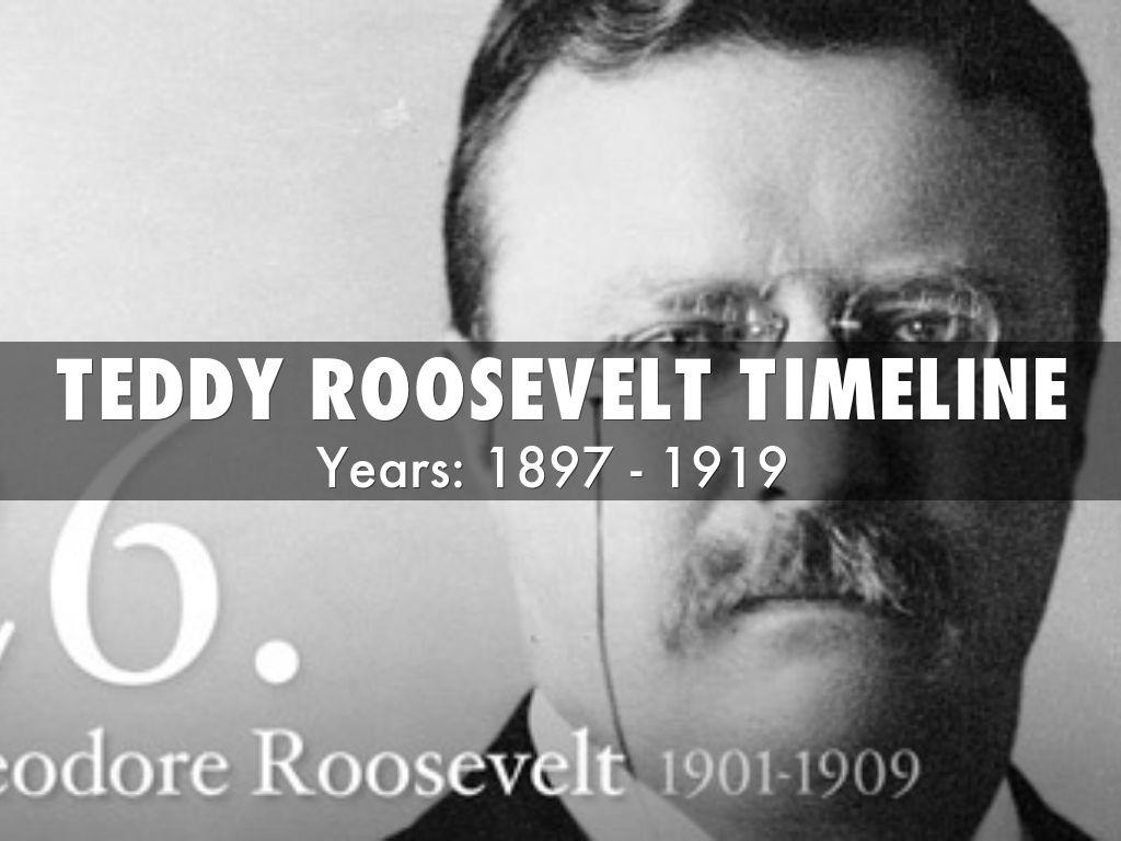 Teddy Roosevelt Timeline by hrose96