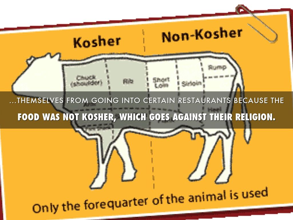 Examples of kosher foods food for What makes a kitchen kosher