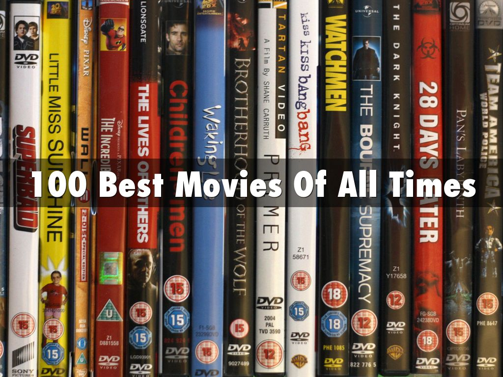 100 Best Movies Of All Times