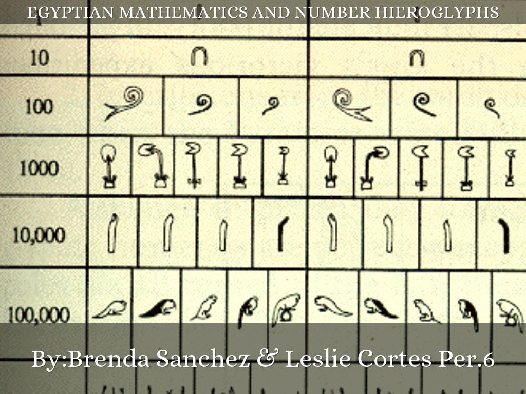 the use of mathematics in ancient egypt Egyptian mathematics numbers hieroglyphs and math problems for kids  in  honour of this story the ancient egyptians also used the pieces of horus's eye to.