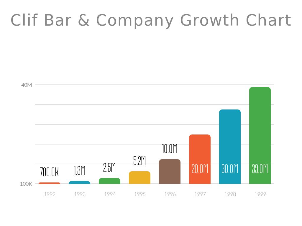 company growth We help companies to build their businesses by identifying granular growth opportunities and to improve their performance through innovation in products, services, processes, and business models.