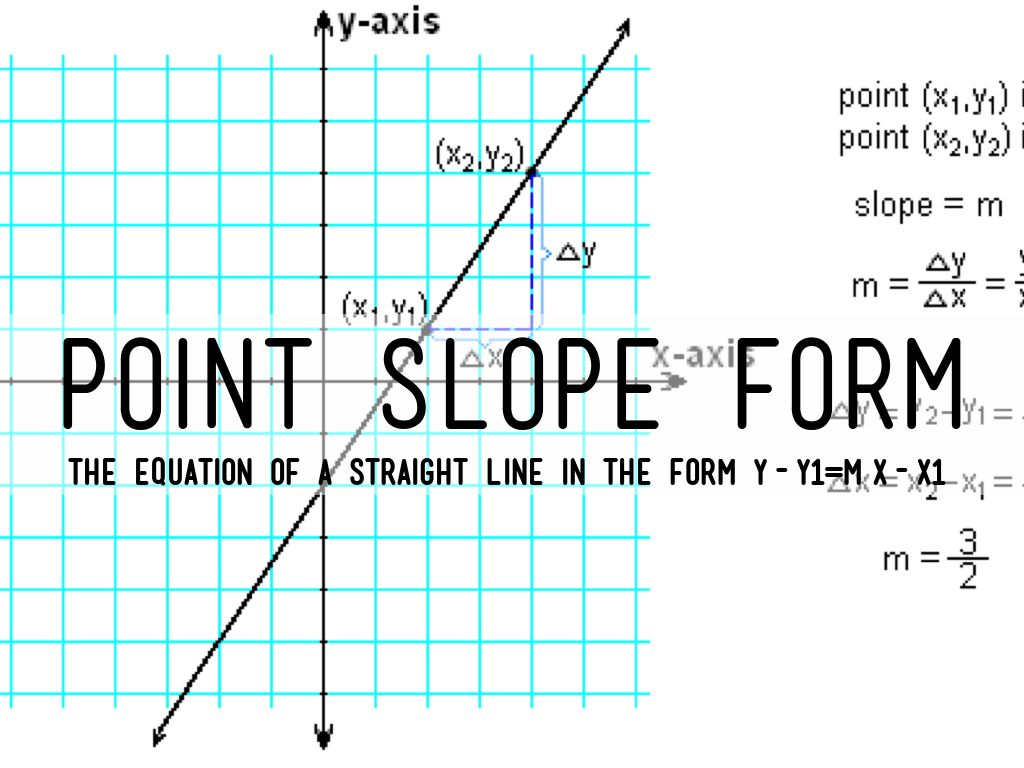 slope intercept form domain and range  Functions & Domain and Range by Ely Murillo