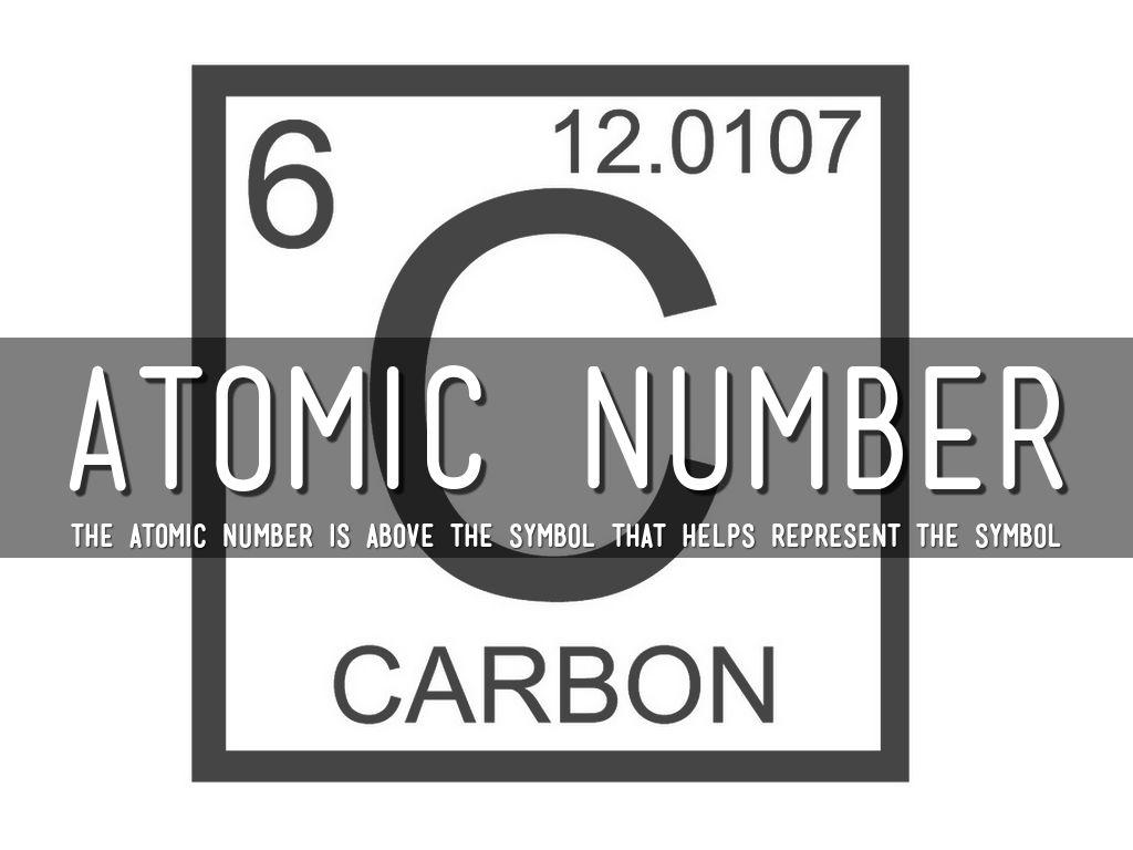 Chemistry vocab by manjarrezhannah atomic number buycottarizona