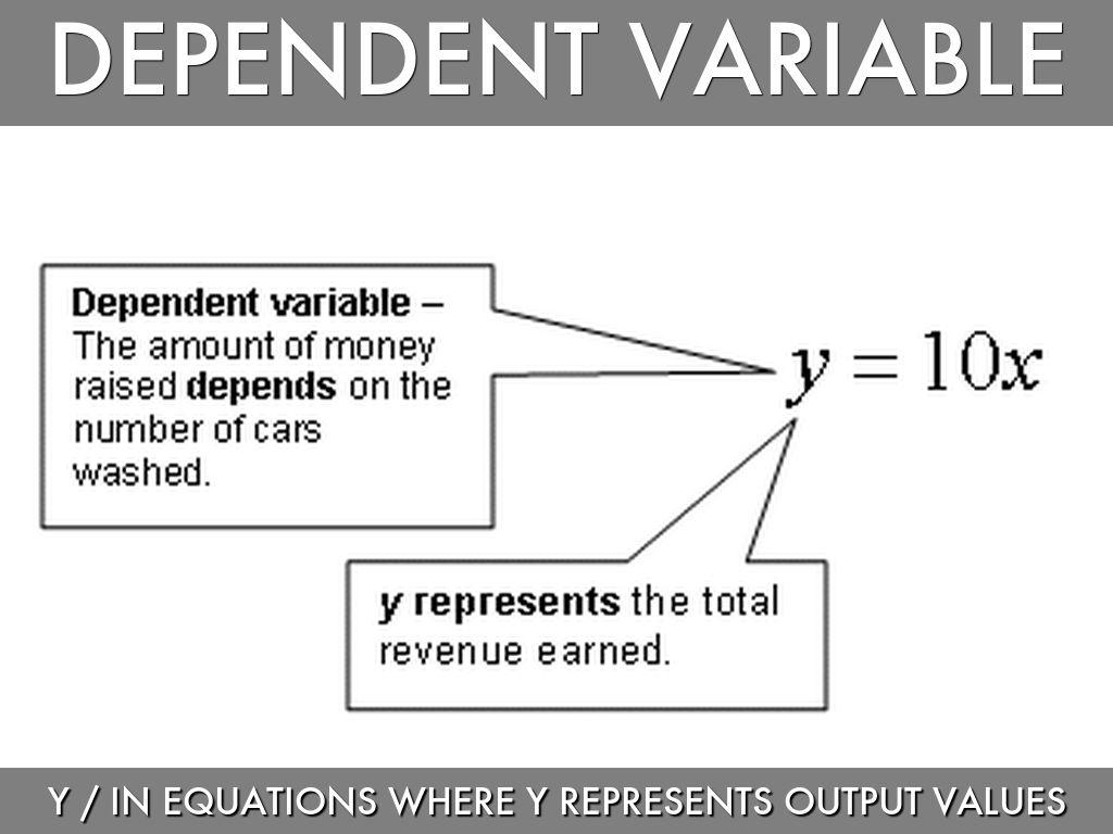biuret dependent variable