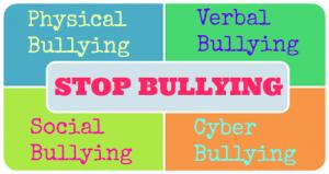 Bullying by robert.mcvay