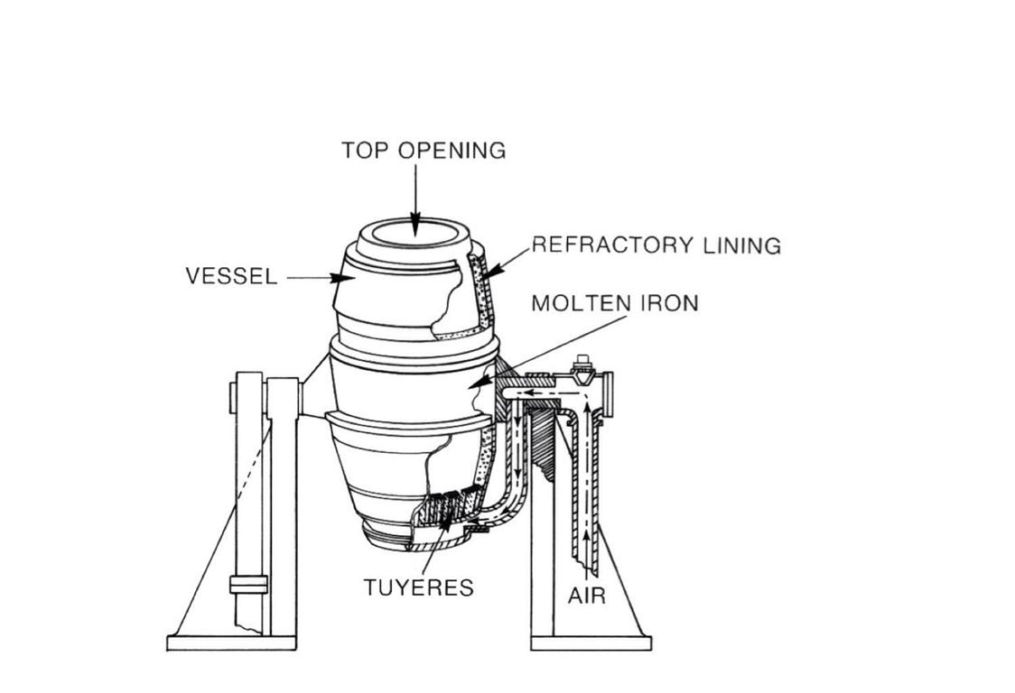 Industrial Revolution By Tanner Rummel John Deere 8960 Wiring Diagram