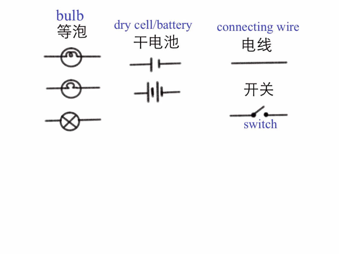 Din Electricity By Mumsgather Mg Diagram Of A Dry Cell Battery