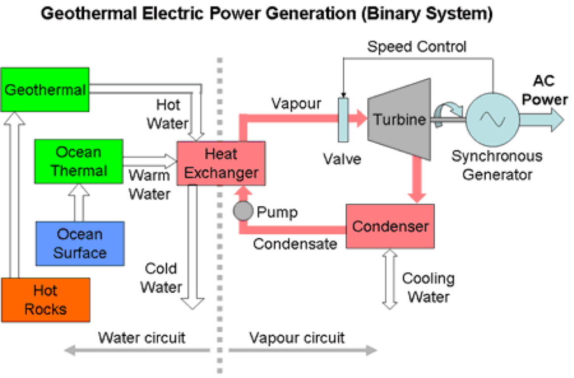 Geothermal Wiring Diagrams Diagram Schematic Name Related Pictures Heat Pump Schema Online Power Plant Block