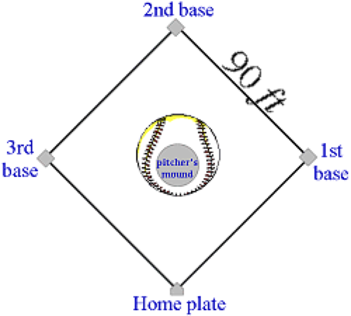 Perfect Home Plate To Second Base Gallery - Home Decorating ...