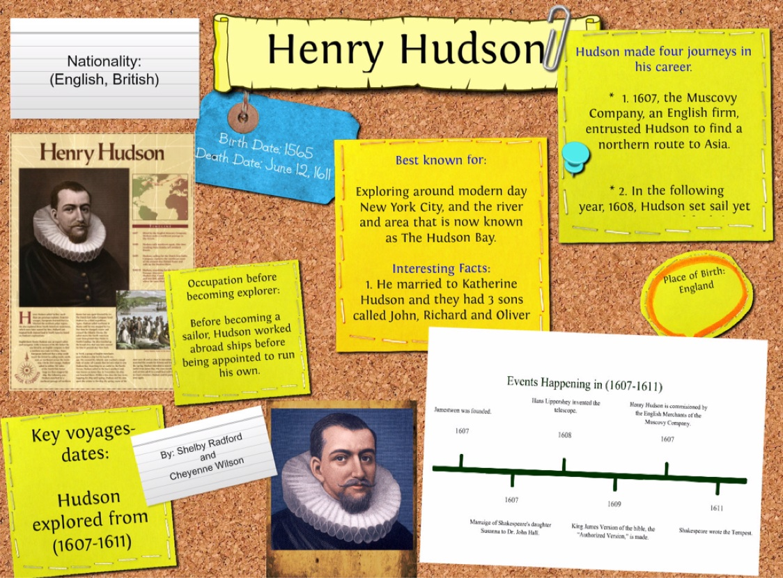 the journey of henry hudson This timeline depicts the major events in the life of the famous explorer henry hudson once again henry the journey continues having heard rumors, hudson.