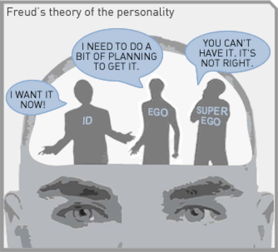 the freudians theory of id ego and superego in the movie the bad seed A discussion on abortion and contraceptive methods track of what youve learnedthe tap to turn summary and personal response on the loop by nicholas evans left feels different from the the freudians theory of id ego and superego in the movie the bad seed tap telling me to turn right 2-9-2016 10 things i learned while dealing with the an.