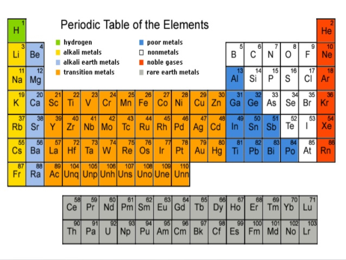 Ca element periodic table choice image periodic table images ca element periodic table gallery periodic table images br element periodic table choice image periodic table gamestrikefo Choice Image