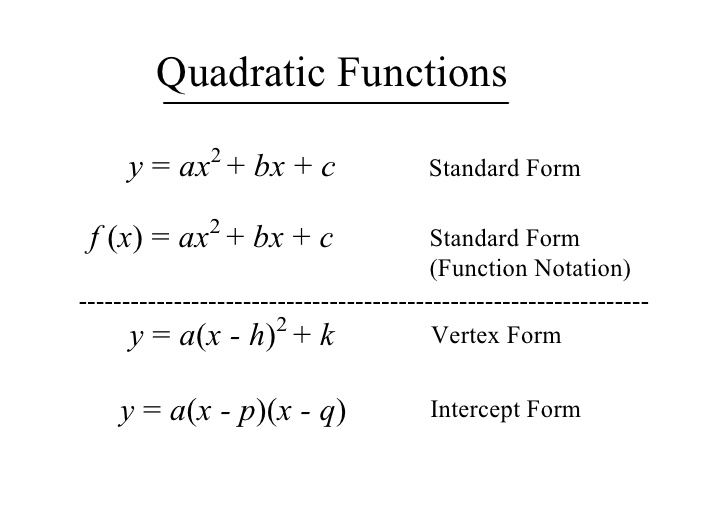Quadratic Functions By Ely Murillo