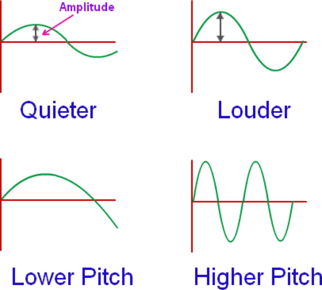 Physics Defs  by trustzanduhh