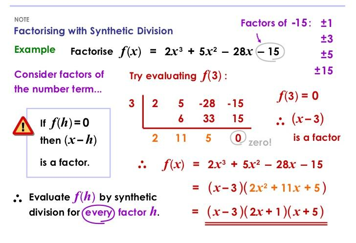 Polynomials And Polynomial Functions Vocabulary By