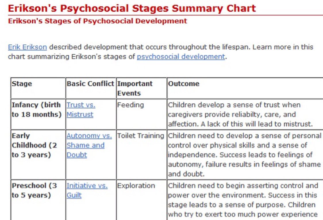 erikson and developmental stages in autism Start studying erikson's developmental stages learn vocabulary, terms, and more with flashcards, games, and other study tools.