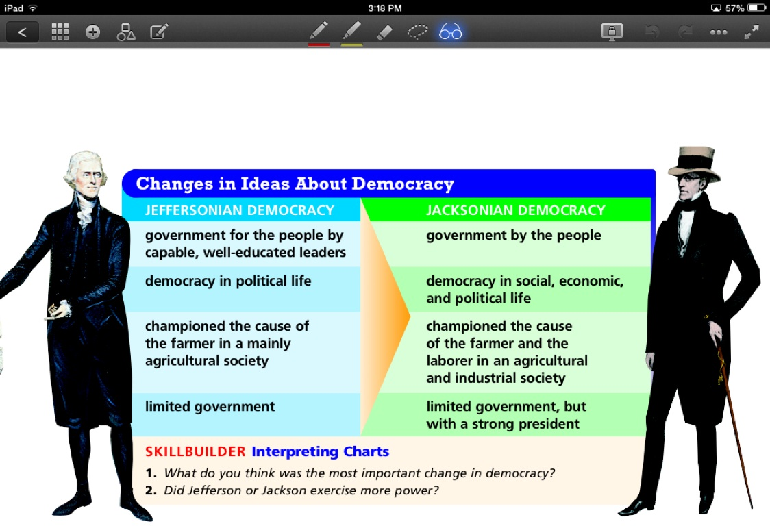 evolution democracy jefferson jackson