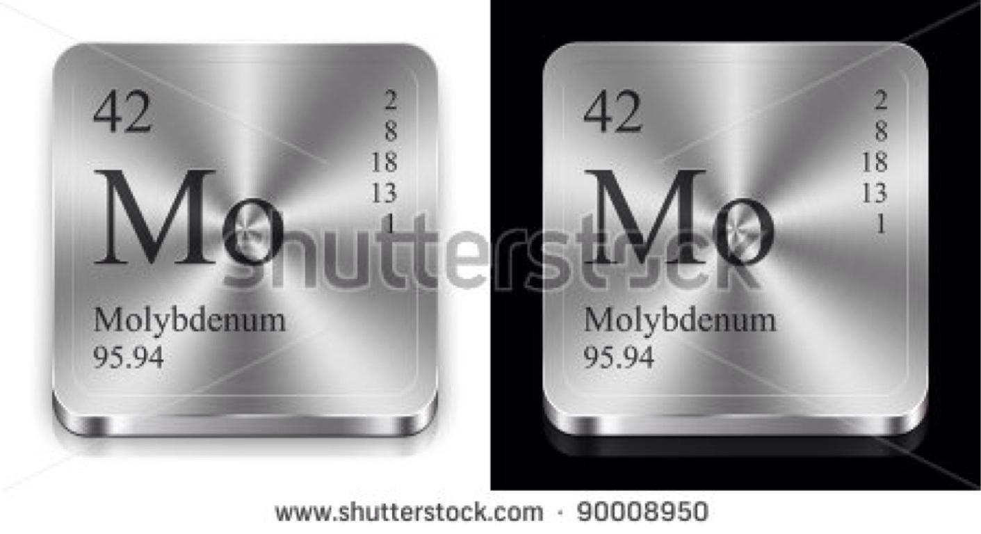 Titanium Element Symbol 27566 Movieweb