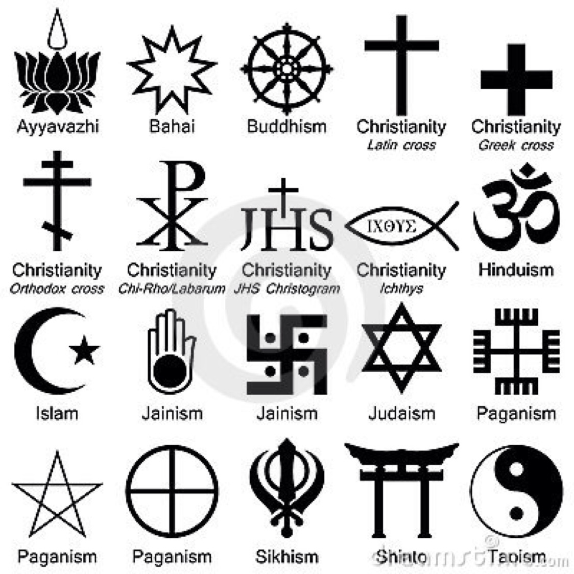 Religions of the world by kaleah thigpen biocorpaavc Choice Image