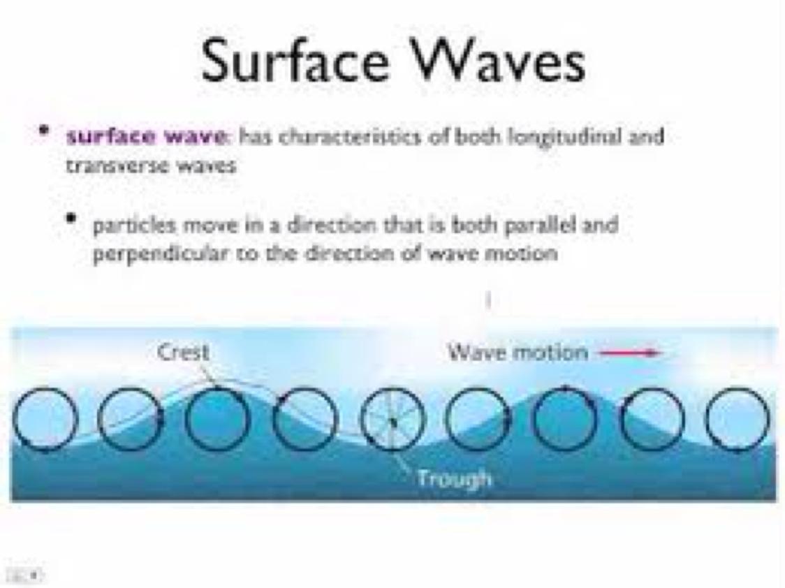 3 Types Of Waves by Kenzie Dbjbedu