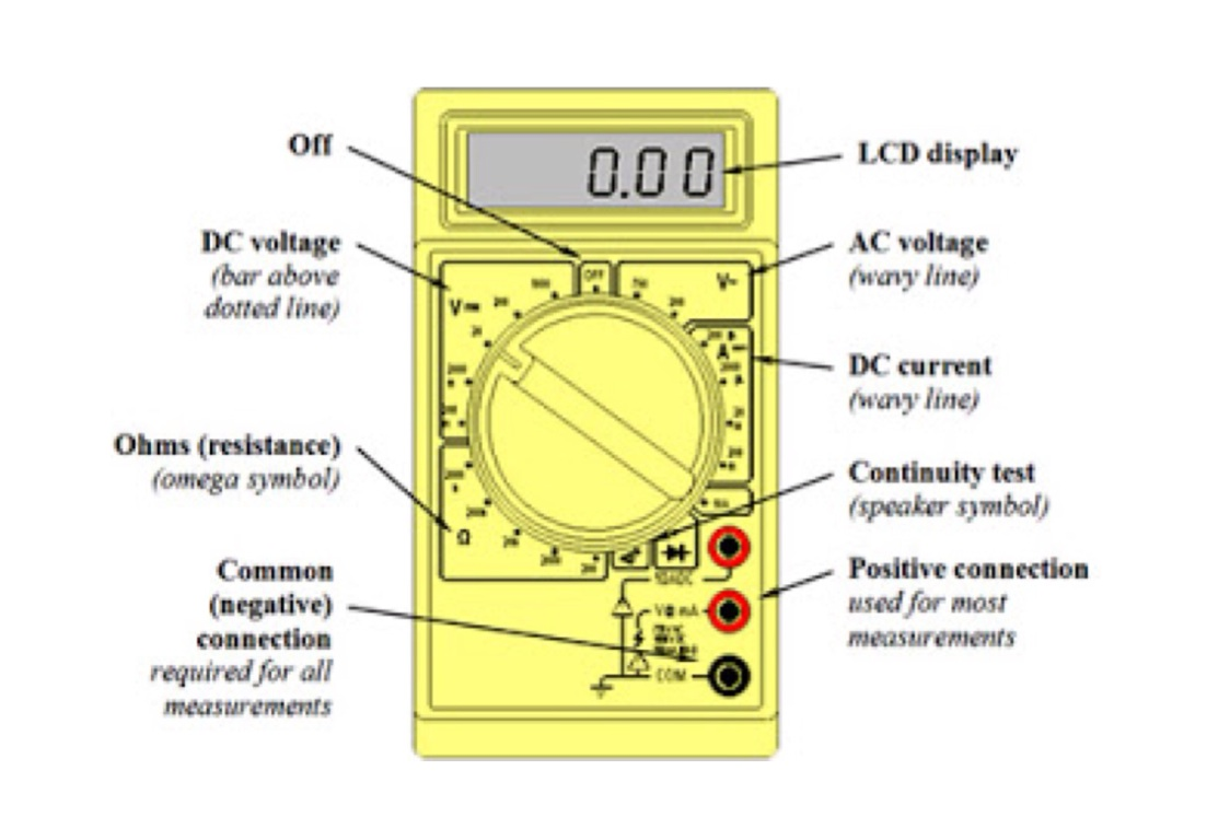 Multimeter Symbols And Meanings : Cool multimeter symbols explained photos electrical